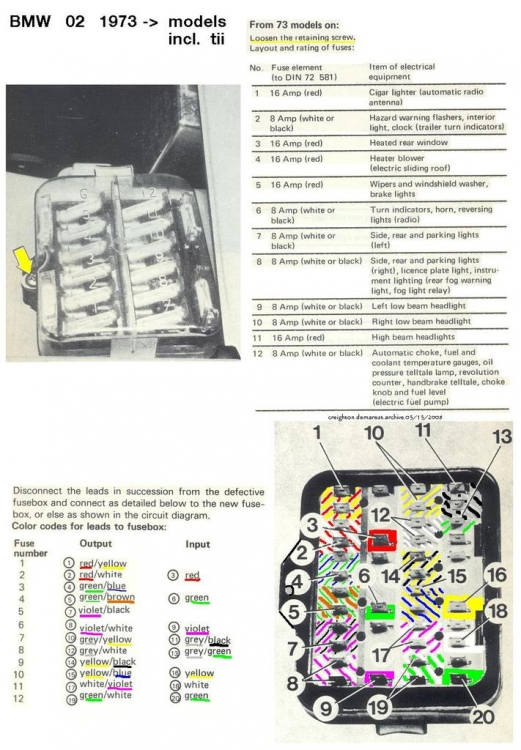 looking for 1976 2002 fuse box diagram thanks in advance (n bmw 2002 bmw 745li fuse box diagram share this post