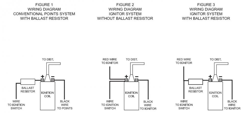 Ballast Resistor Wiring Diagram – The Wiring Diagram – readingrat.net