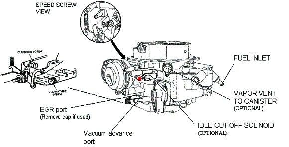 weber 32 36 install and purchase questions bmw 2002 general rh bmw2002faq com Adjustable Choke Different Shotgun Chokes