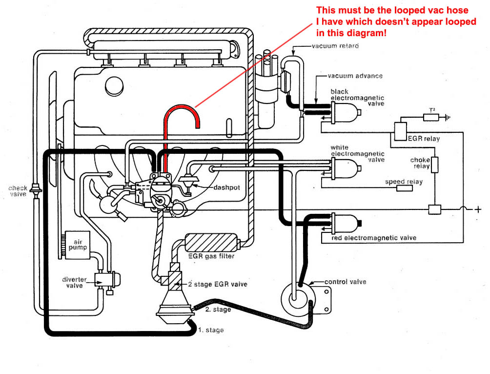 bmw 2002 intake diagram schematics wiring diagrams u2022 rh orwellvets co bmw 320d 2002 engine diagram 2002 bmw 530i engine diagram