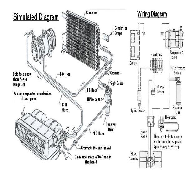 Air Conditioning Basics Body And Interior BMW 2002 FAQ