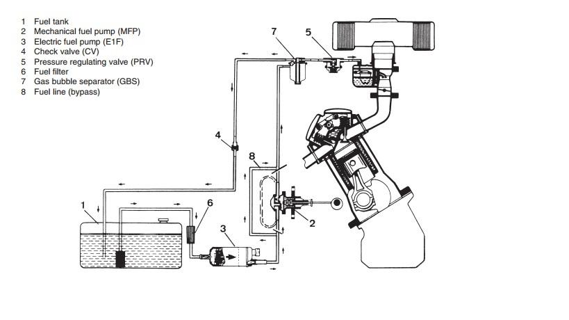 mechanical fuel pump faq bmw 2002 general discussion bmw 2002 faq rh bmw2002faq com Electric Fuel Pump Car Mechanical Fuel Pump