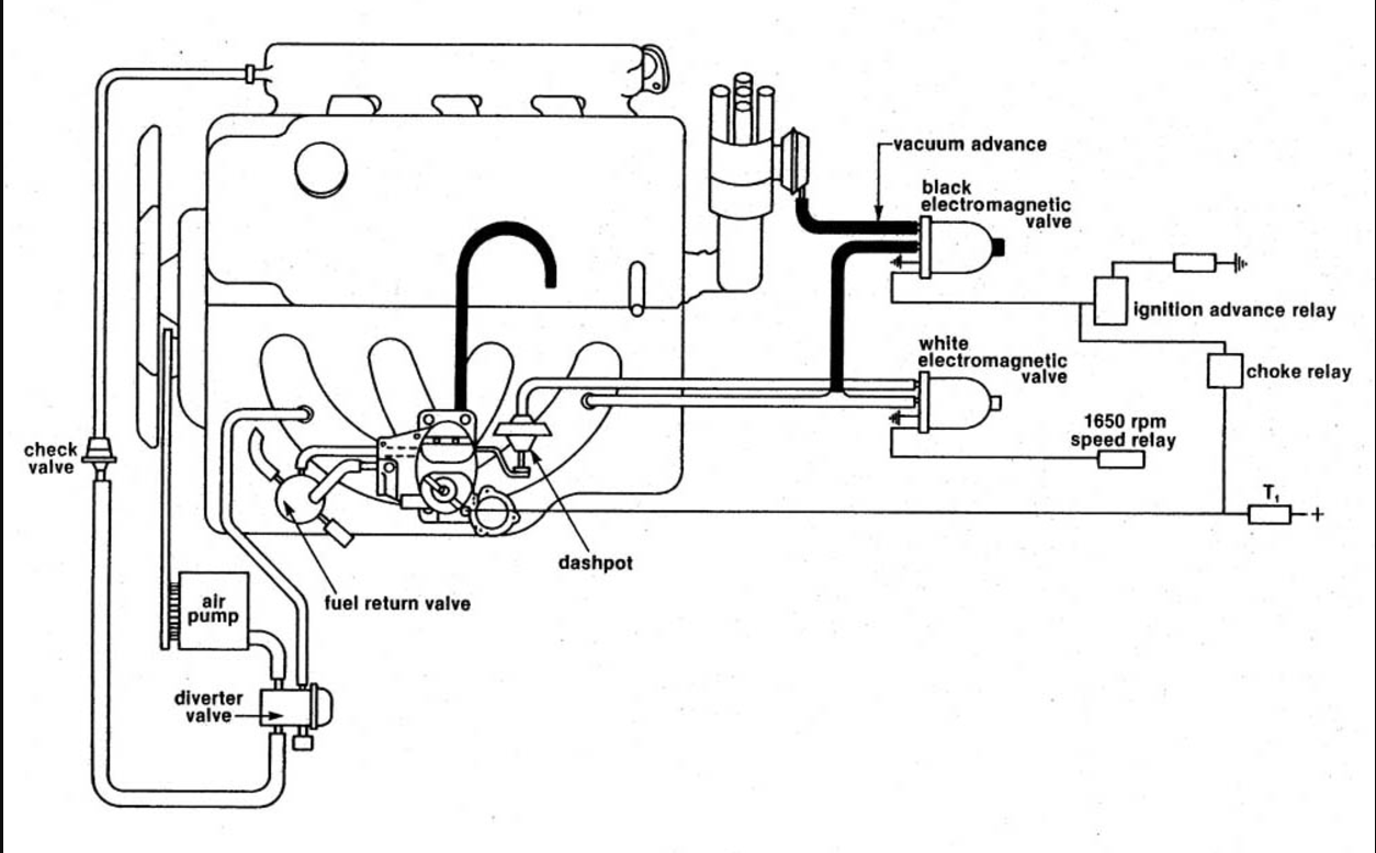Timing And Vacuum Advance 101 Good Read Bmw 2002 General 350 Chevy Diagram Wiring Schematic 596015cd1711f Vacuumdiagram 1976bmw2002thumbc3b5fbfcfb50a84a2bbdef72e9e422b8