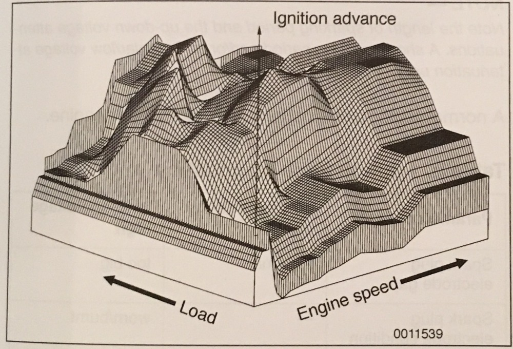 Ignition curve.jpg